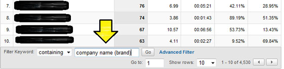 Organic Traffic - Where to type in your branded filter