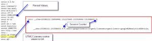 parsed utm gif request