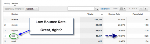 bounce rate analysis 1