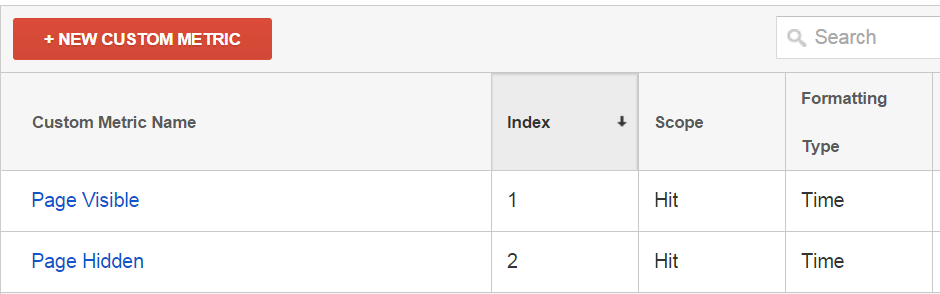 custom metrics admin