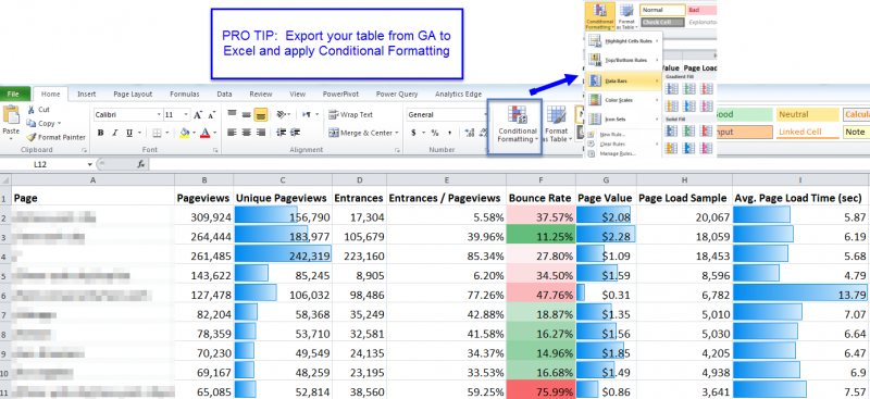 content report in excel