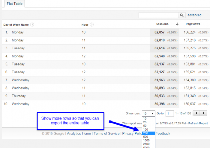 show all rows in google analytics