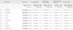 money in google analytics