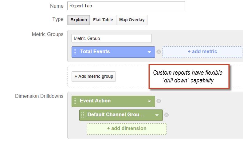 google analytics custom report