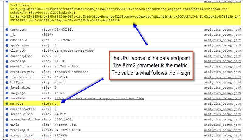 data endpoint for hit level custom metric
