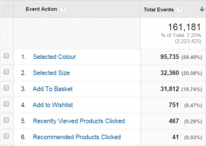 event action on product page