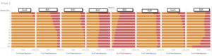 website compare percent total