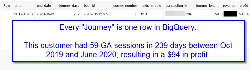 customer journey number 1